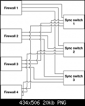 Click image for larger version.  Name:4x3 bonded sync.png Views:39 Size:19.7 KB ID:1396