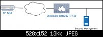 Click image for larger version.  Name:cp1450-gw-vpn.jpg Views:125 Size:13.3 KB ID:1340